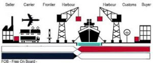 قیمت روز متانول صنعتی صادراتی